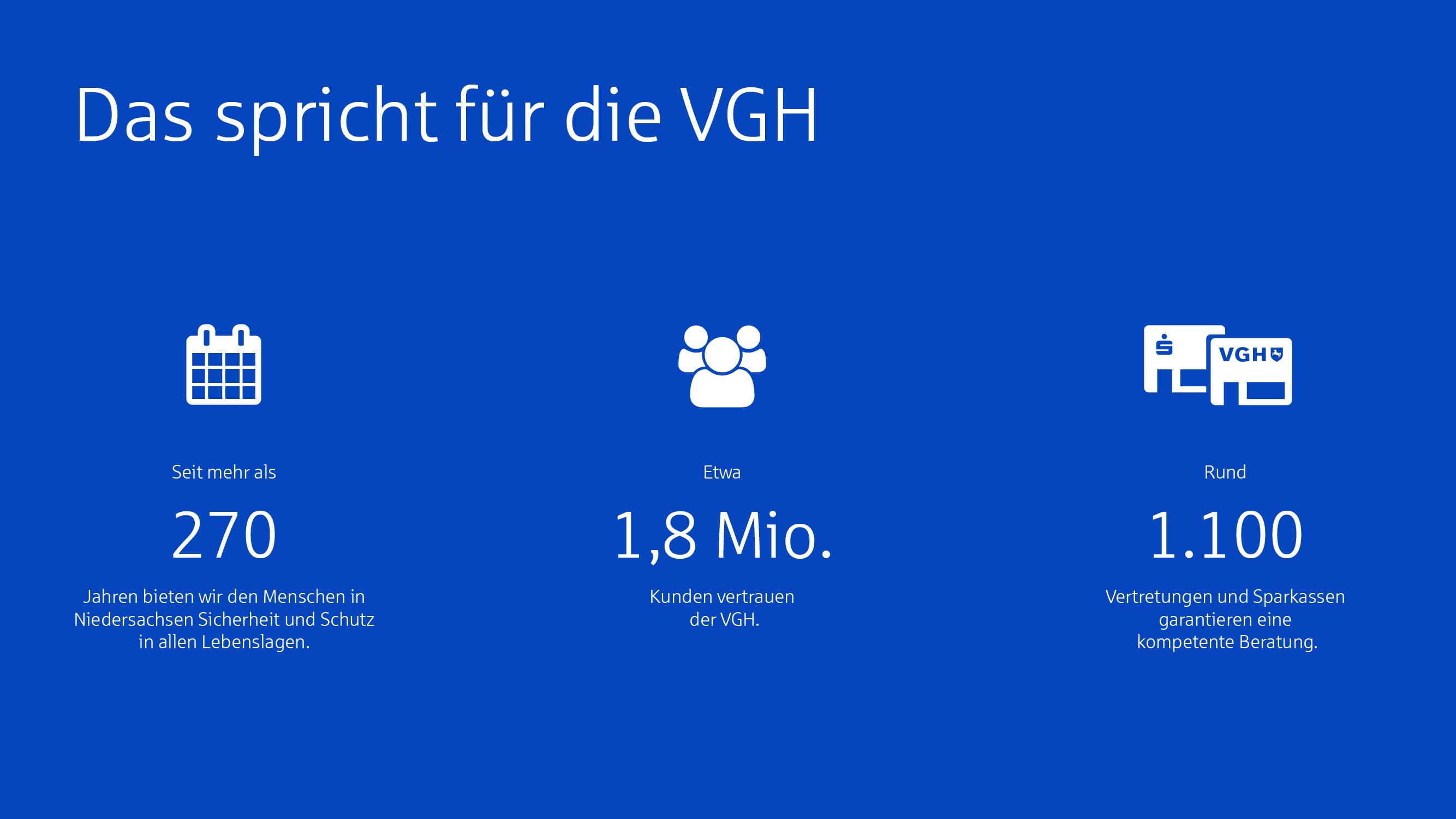 Vgh Versicherungen Aus Niedersachsen Vgh